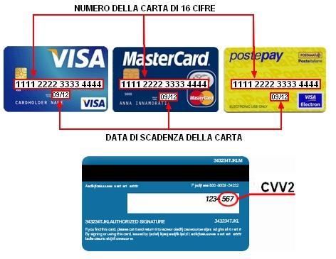 amazon codice di sicurezza mastercard